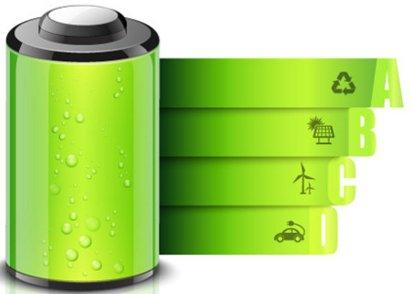 工信部拟公告第二批符合《锂离子电池行业规范条件》企业