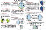 上海弗雷西阀门有限公司作为赞助单位出席2018低维碳纳米材料制备及应用技术交流会
