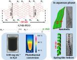 华东理工:合成出具备良好水分散性的石墨烯纳米带