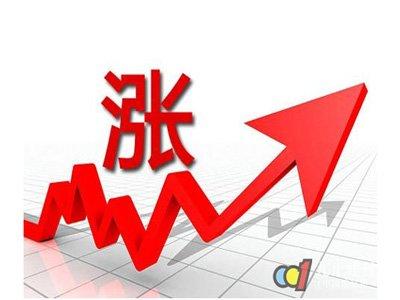涨价风潮来袭,看粉体相关行业有哪些涨价动态?