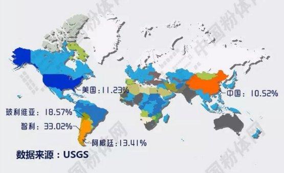 全球锂资源全景图