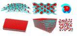 纳米碳材料在电化学方面的应用