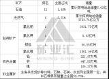 潜在价值99.15万亿,青海要建成矿产资源战略接续地
