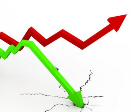 中国前3个月的氧化铝进口量减少 进口氧化铝价格下跌