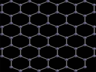 新思路:低维碳材料助力聚合物材料导热性提升