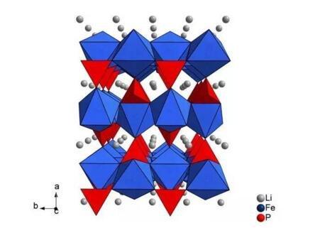 磷酸铁锂并不会