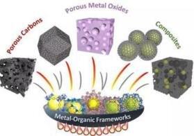 """新方法让纳米材料组装合成""""指哪长哪"""""""