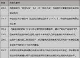 盘点:国内外十大铝业企业