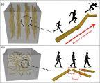 中科院:高性能导热复合材料研究获系列进展