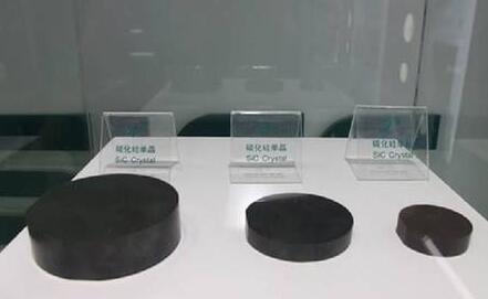 我国半导体SiC单晶粉料和设备生产实现新突破
