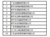 江门10家陶企需接受监管整治,氮氧化物排放浓度收严