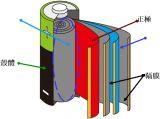 总投资15亿元!鹏威新能源稀土电池项目落户桂林
