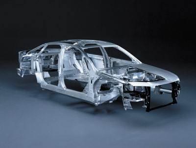 新能源汽车给铝工业带来的契机