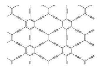 《自然·化学》报道我国科学家制备出新型氮掺杂石墨炔