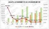8月动力电池装机总量4.17GWh CATL/比亚迪/力神占比近70%