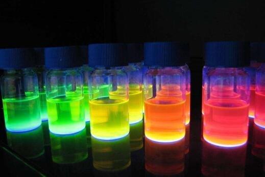 基于荧光碳纳米材料的高带宽可见光通讯器件研究取得进展