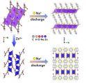 上海硅酸盐所在钠离子电池材料设计方面取得进展