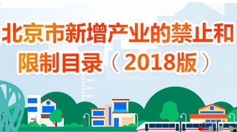 北京新版产业负面清单公布:鼓励发展高精尖产业