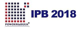 IPB 2018第十六届上海粉体展即将于十月上海世博展览馆盛大开幕!