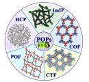 中科院福建物构所发表多孔有机聚合物锂硫电池应用研究综述
