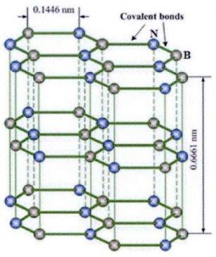 粉体百科:白色石墨烯——六方氮化硼