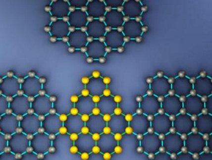 新型半导体纳米材料实现高效光化学转化