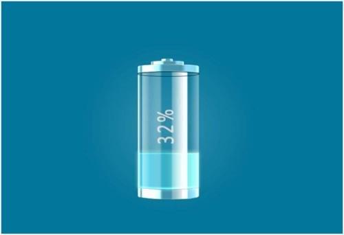 一张图了解富锂锰基正极材料的制备、改性及表征