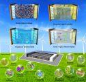 钠离子电池电解质材料和电极/电解质界面特性:从基础研究到实际应用
