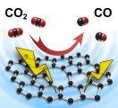 本征碳缺陷驱动的电催化二氧化碳还原