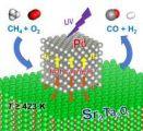 """光催化制""""合成气"""",钯纳米粒子提高钙钛矿结构的光催化效率"""