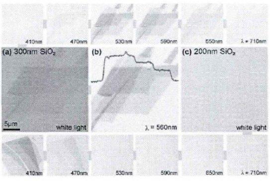 石墨烯的层数如何表征?