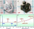 替代金刚石的超硬材料研究取得新进展