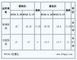 生意社:国际钴价拖累国内钴市持续下跌