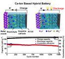 深圳先进院研发出室温长循环钙基多离子电池