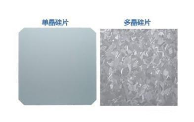 简报|国内单晶硅重点企业的产业布局