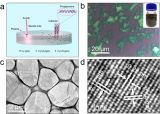深圳先进院成功开发黑磷烯等离子体液相高效制备技术