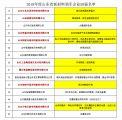 8家特种陶瓷相关企业入选2019山东省新材料领军企业TOP50