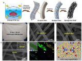 俞建勇院士、丁彬研究员团队开发出柔性多孔碳纳米纤维膜 提升锂硫电池容量