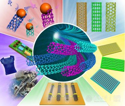 云南曲靖经开区年产2万吨的磷酸铁锂项目将投产