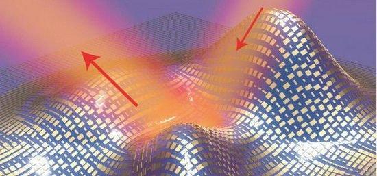 一张图了解纳米隐身材料