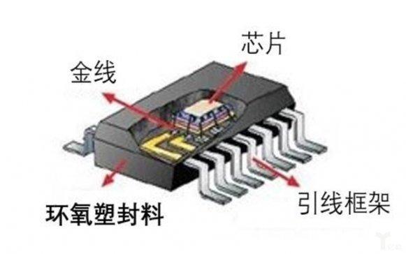 联瑞新材产能冲刺:硅微粉隐形冠军,抢占电子市场增量
