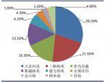 宣战!美国巨头'卡博特'8亿豪购'三顺纳米',中国新秀'天奈科技'准备好了吗?