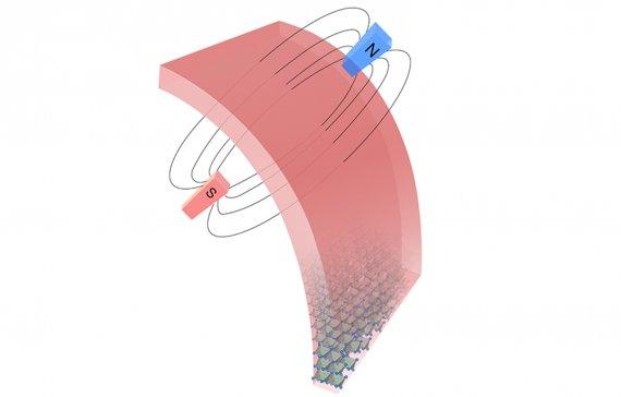 深圳先进院等研发出新型柔性自支撑磁性薄膜