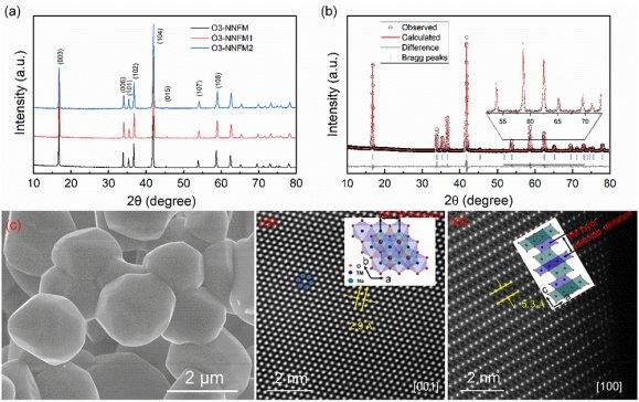 物理所合成高容量钠离子电池层状氧化物模型材料