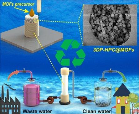 兰州化物所3D打印MOFs负载多孔陶瓷实现有机污染物高效催化降解