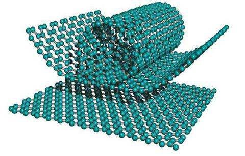 硅碳负极材料产业链全景图