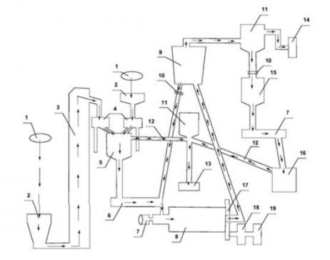 熔融石英相关设备专利一览