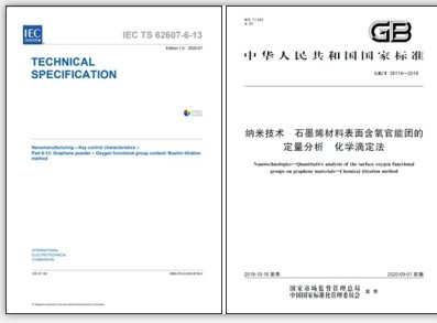 山西煤化所主持制定首个国际标准正式发布 在石墨烯新材料领域的话语权得到提升