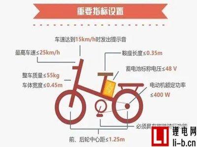 电动自行车锂电池迎来巨头竞争时代