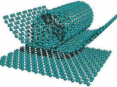重磅|锂离子电池用负极材料硅炭、软炭、球形石墨即将启用新国标